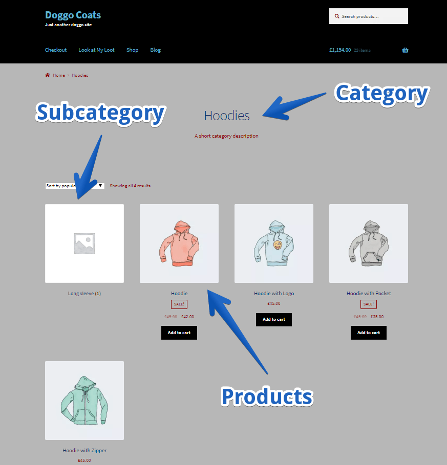 WordPress Product Category Pages With Subcategories And Products
